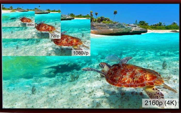 """""""AMD oder Nvidia"""" Vergleich der Auflösung von 480p bis 2160p"""